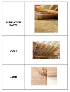 AtoZ Part 2 Image Three 228x300 - The A to Z of Building   Terms: Part Two