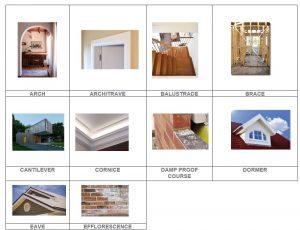 Building Terms Part One 300x230 - Building Terms Part One