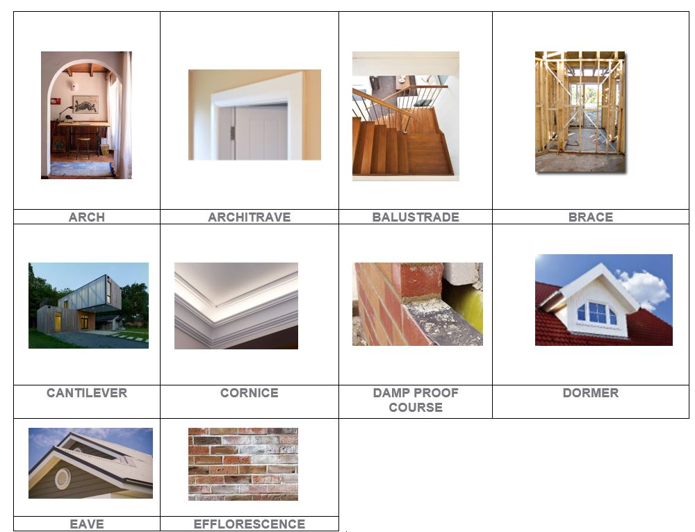 Building Terms Part One - The A to Z of Building Terms Part One