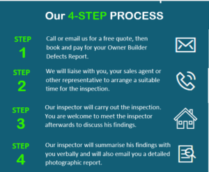 OB 4 Step Process Bigger 2 300x247 - OB 4 Step Process Bigger 2