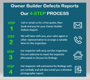 OB 4 Step Process Bigger 300x268 - OB 4 Step Process Bigger