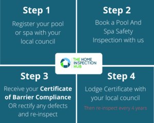 POOL AND SPA SAFETY INSPECTIONS Quick Guide 1 300x240 - POOL AND SPA SAFETY INSPECTIONS Quick Guide