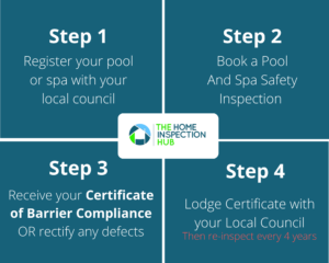 POOL AND SPA SAFETY INSPECTIONS Quick Guide 300x240 - POOL AND SPA SAFETY INSPECTIONS Quick Guide